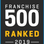 What Are The Most Profitable Franchises?
